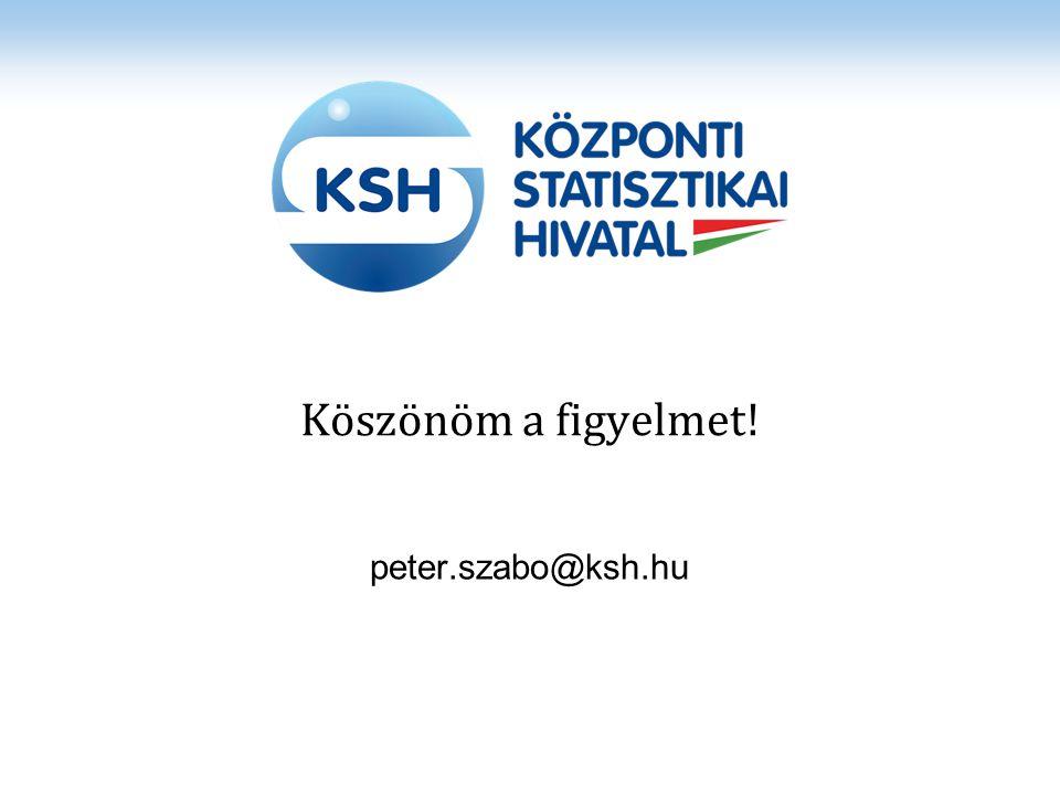Köszönöm a figyelmet! peter.szabo@ksh.hu
