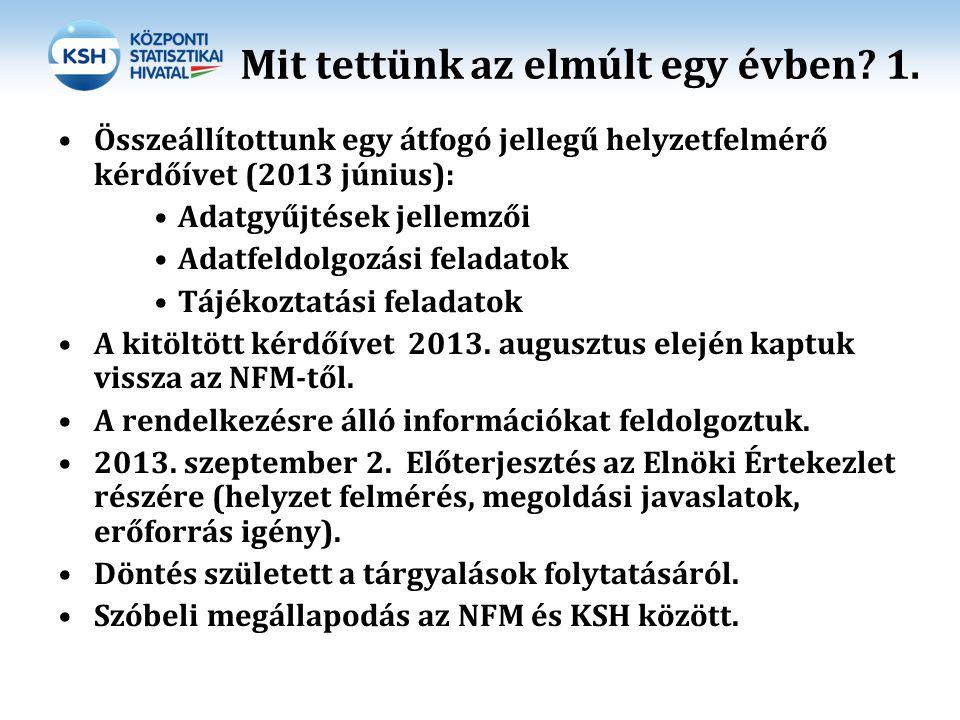 Mit tettünk az elmúlt egy évben.2. 2013. október.