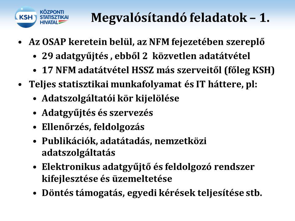 Megvalósítandó feladatok – 1. Az OSAP keretein belül, az NFM fejezetében szereplő 29 adatgyűjtés, ebből 2 közvetlen adatátvétel 17 NFM adatátvétel HSS