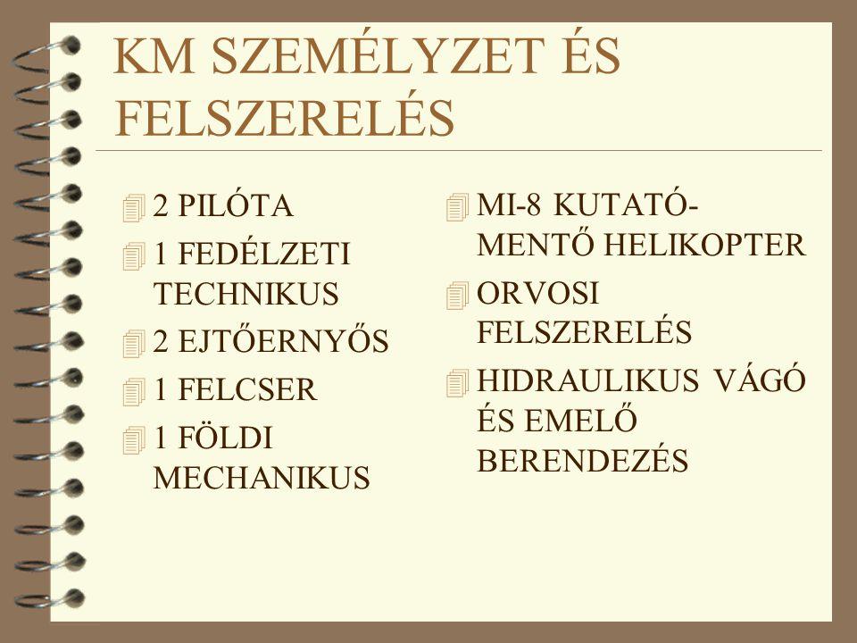 KM SZEMÉLYZET ÉS FELSZERELÉS 4 2 PILÓTA 4 1 FEDÉLZETI TECHNIKUS 4 2 EJTŐERNYŐS 4 1 FELCSER 4 1 FÖLDI MECHANIKUS 4 MI-8 KUTATÓ- MENTŐ HELIKOPTER 4 ORVOSI FELSZERELÉS 4 HIDRAULIKUS VÁGÓ ÉS EMELŐ BERENDEZÉS