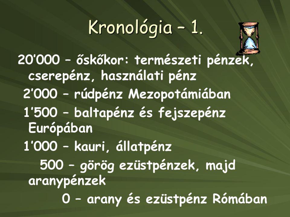 Kronológia – 1.
