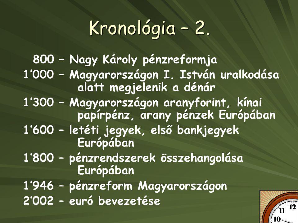 Kronológia – 2.800 – Nagy Károly pénzreformja 1'000 – Magyarországon I.