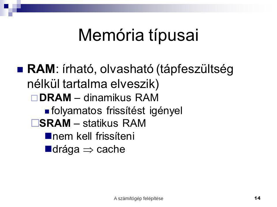 A számítógép felépítése 14 Memória típusai RAM: írható, olvasható (tápfeszültség nélkül tartalma elveszik)  DRAM – dinamikus RAM folyamatos frissítés