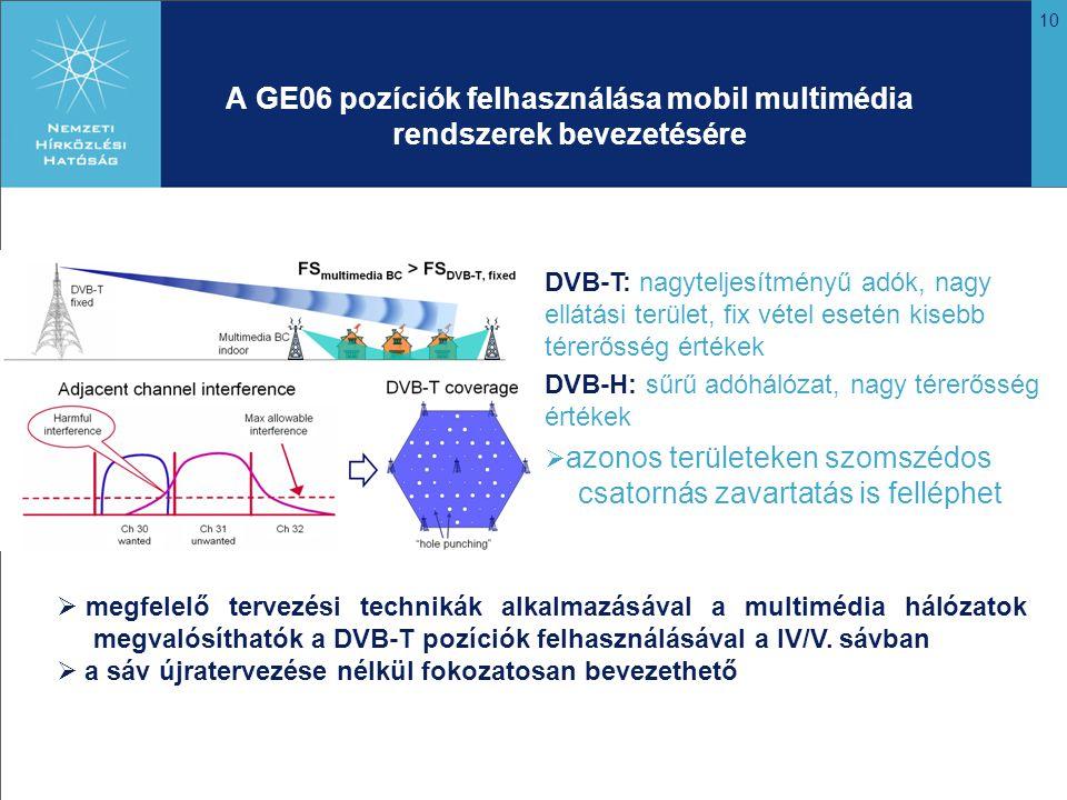 10 A GE06 pozíciók felhasználása mobil multimédia rendszerek bevezetésére DVB-T: nagyteljesítményű adók, nagy ellátási terület, fix vétel esetén kisebb térerősség értékek DVB-H: sűrű adóhálózat, nagy térerősség értékek  azonos területeken szomszédos csatornás zavartatás is felléphet  megfelelő tervezési technikák alkalmazásával a multimédia hálózatok megvalósíthatók a DVB-T pozíciók felhasználásával a IV/V.