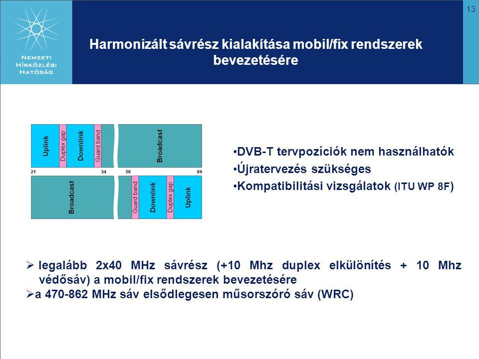 13 Harmonizált sávrész kialakítása mobil/fix rendszerek bevezetésére DVB-T tervpozíciók nem használhatók Újratervezés szükséges Kompatibilitási vizsgálatok (ITU WP 8F )  legalább 2x40 MHz sávrész (+10 Mhz duplex elkülönítés + 10 Mhz védősáv) a mobil/fix rendszerek bevezetésére  a 470-862 MHz sáv elsődlegesen műsorszóró sáv (WRC)
