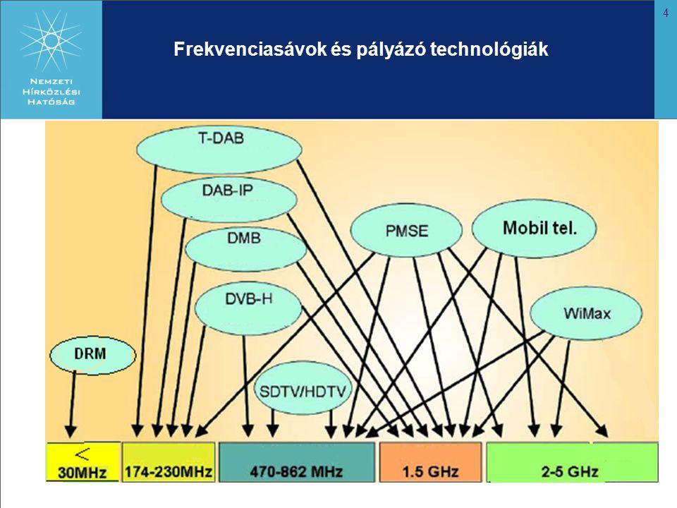 15 Az 1,5 GHz sáv vizsgálata (1452 – 1479,5 MHz) MA02 Megállapodás: MA02 frekvenciaterv mobil vételi módra optimalizált T-DAB hálózatok az 1452 – 1479,5 MHz sávban csak a T-DAB szolgálat bevezetésére van lehetőség a T-DAB frekvenciablokkok sávszélessége 1,536 MHz (védősávval együtt mintegy 1,7 MHz), a MA02 terv 16 frekvenciablokkon alapszik (összesen 27,5 MHz)