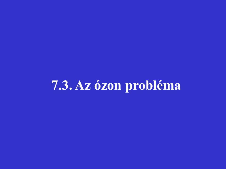 7.3. Az ózon probléma