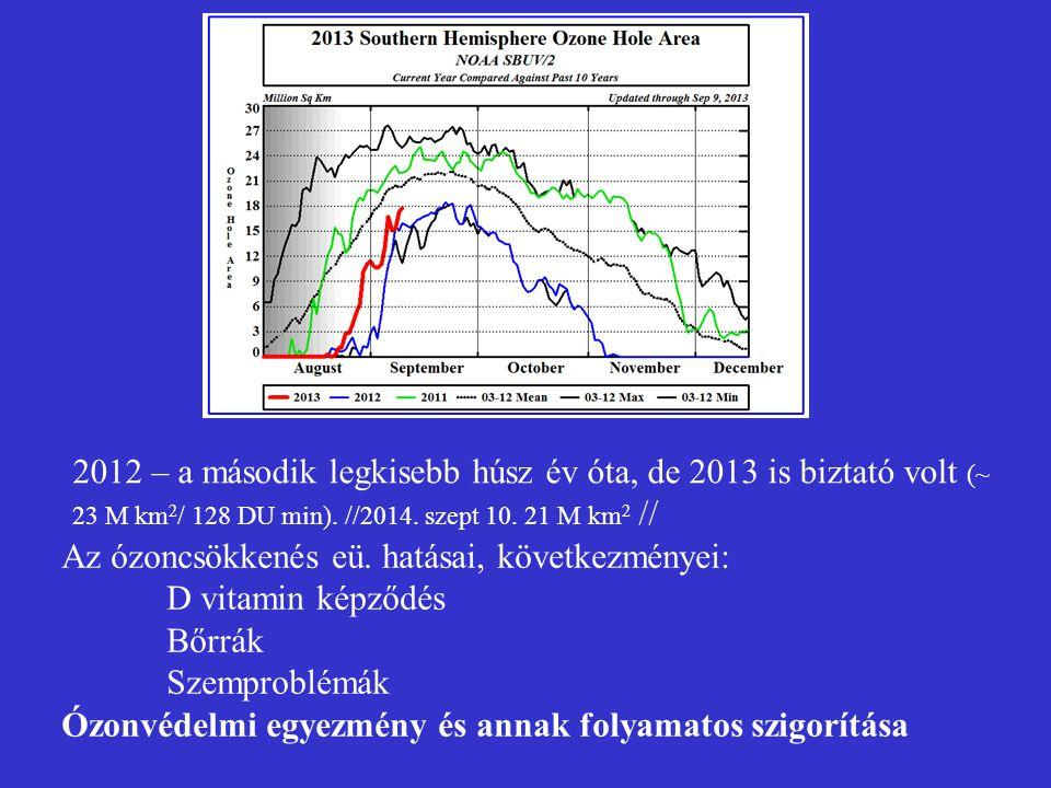 Az ózoncsökkenés eü. hatásai, következményei: D vitamin képződés Bőrrák Szemproblémák Ózonvédelmi egyezmény és annak folyamatos szigorítása 2012 – a m