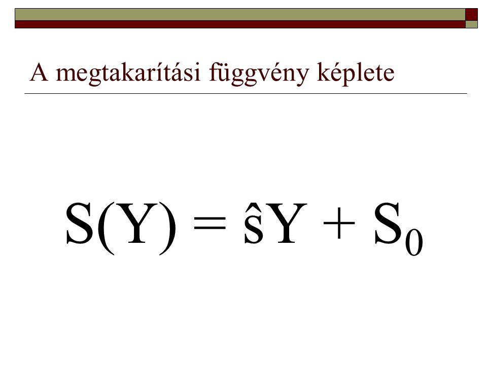 A megtakarítási függvény képlete S(Y) = ŝY + S 0