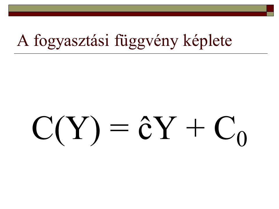 A fogyasztási függvény képlete C(Y) = ĉY + C 0