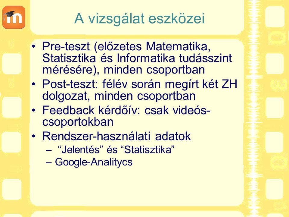 A vizsgálat eszközei Pre-teszt (előzetes Matematika, Statisztika és Informatika tudásszint mérésére), minden csoportban Post-teszt: félév során megírt