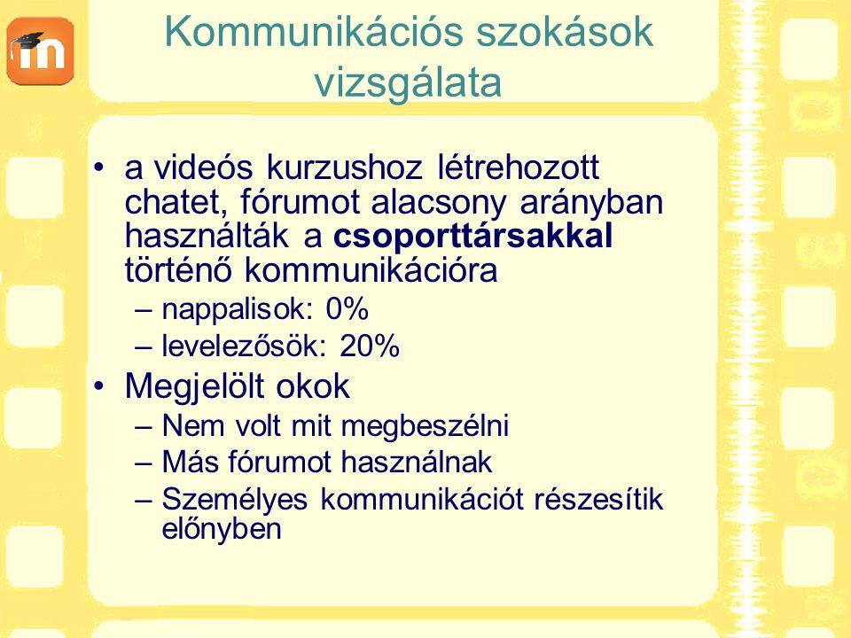 Kommunikációs szokások vizsgálata a videós kurzushoz létrehozott chatet, fórumot alacsony arányban használták a csoporttársakkal történő kommunikációr