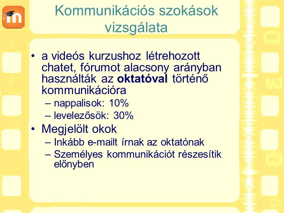 Kommunikációs szokások vizsgálata a videós kurzushoz létrehozott chatet, fórumot alacsony arányban használták az oktatóval történő kommunikációra –nap