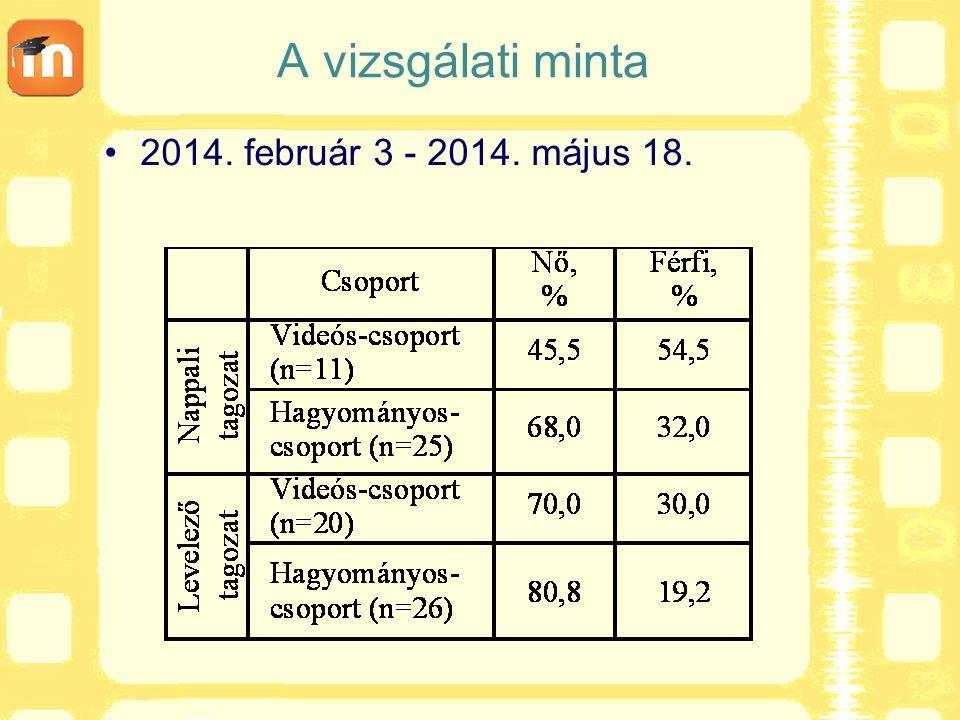 A vizsgálati minta 2014. február 3 - 2014. május 18.