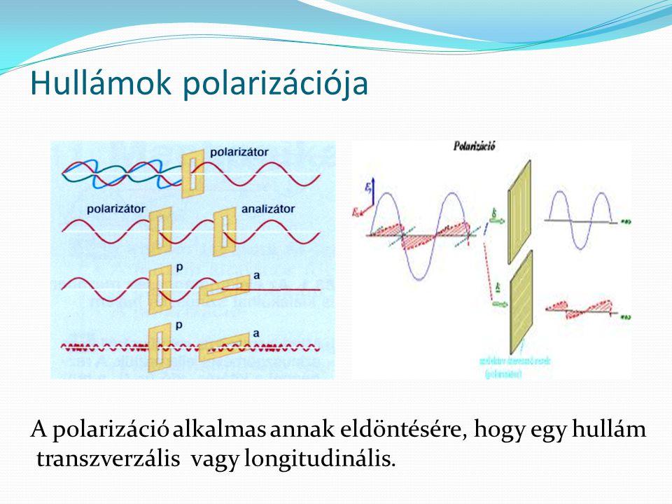Hullámok polarizációja A polarizáció alkalmas annak eldöntésére, hogy egy hullám transzverzális vagy longitudinális.