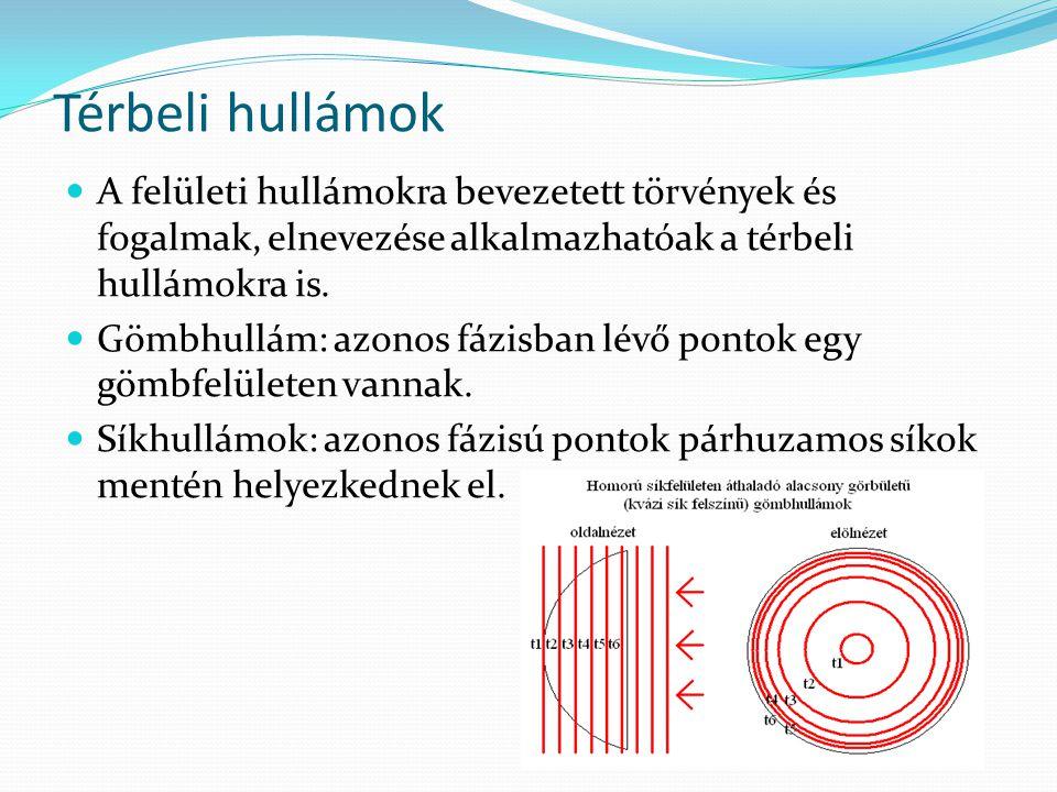 Térbeli hullámok A felületi hullámokra bevezetett törvények és fogalmak, elnevezése alkalmazhatóak a térbeli hullámokra is. Gömbhullám: azonos fázisba