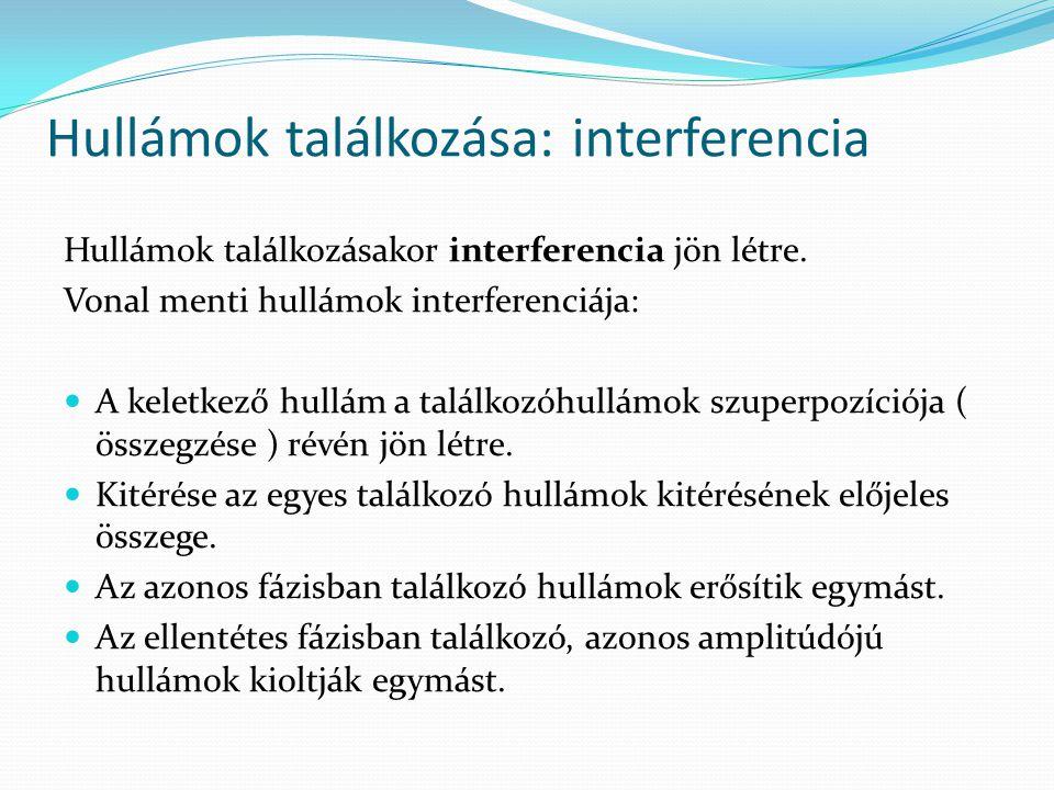 Hullámok találkozása: interferencia Hullámok találkozásakor interferencia jön létre. Vonal menti hullámok interferenciája: A keletkező hullám a találk