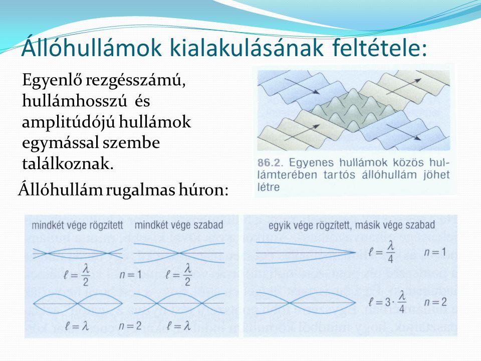 Állóhullámok kialakulásának feltétele: Állóhullám rugalmas húron: Egyenlő rezgésszámú, hullámhosszú és amplitúdójú hullámok egymással szembe találkozn