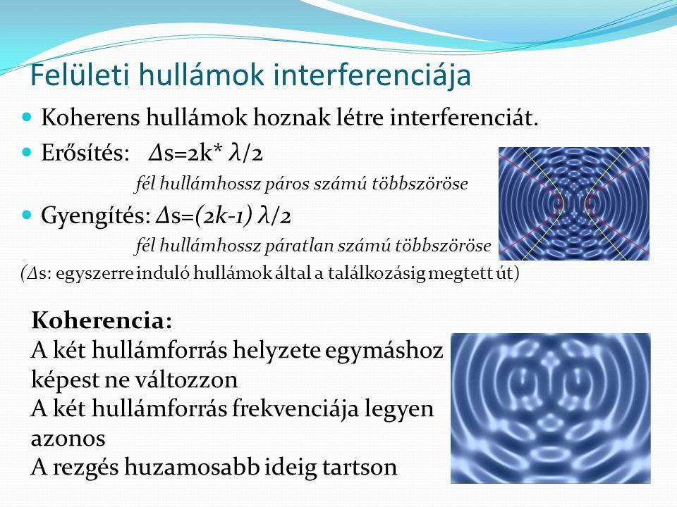Felületi hullámok interferenciája Koherens hullámok hoznak létre interferenciát. Erősítés: Δs=2k* λ/2 fél hullámhossz páros számú többszöröse Gyengíté