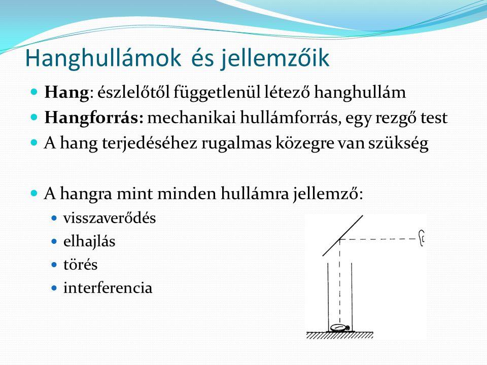 Hanghullámok és jellemzőik Hang: észlelőtől függetlenül létező hanghullám Hangforrás: mechanikai hullámforrás, egy rezgő test A hang terjedéséhez ruga