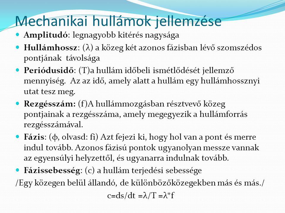 Hang objektív jellemzése Hangerősség: a hangtér egy pontjának az erőssége Jele: I (intenzitás) mértékegysége: W/m2 == J/s*m2 Hangmagasság: a hangforrás rezgésszáma Jele: f mértékegysége Hz == 1/s (Az emberi fül 20-20000 Hz terjedő rezgéseket képes érzékelni.