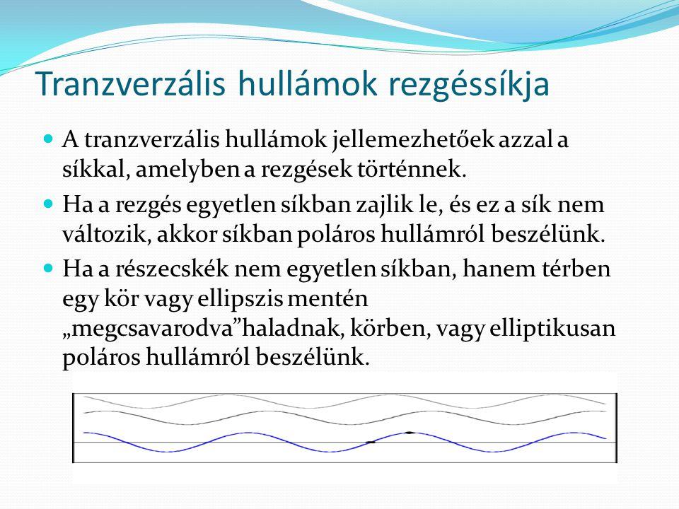 Hullámok interferenciája Hullámok találkozásakor a rezgések összegződnek, szuperponálódnak.