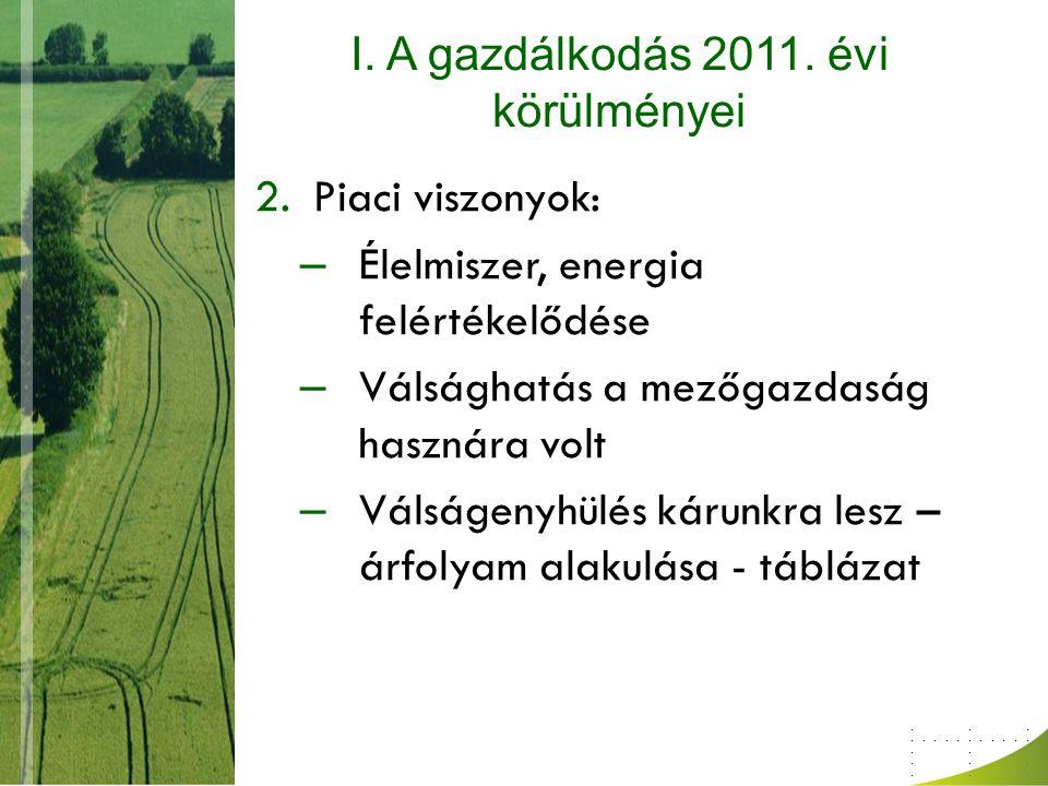 I. A gazdálkodás 2011. évi körülményei 2.Piaci viszonyok: – Élelmiszer, energia felértékelődése – Válsághatás a mezőgazdaság hasznára volt – Válságeny
