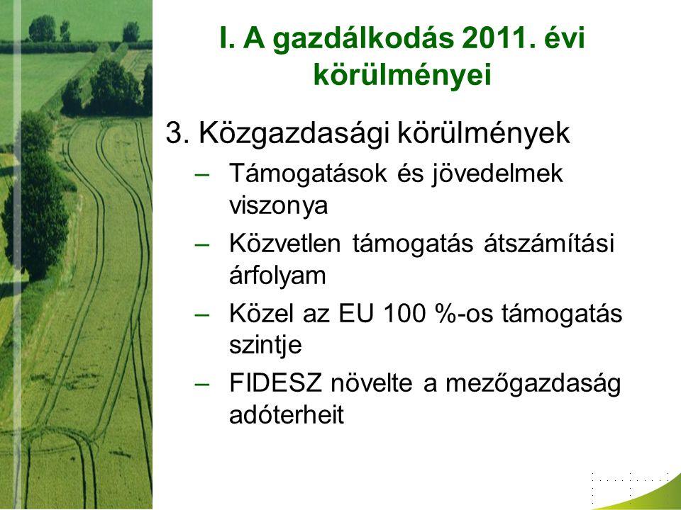 I. A gazdálkodás 2011. évi körülményei 3. Közgazdasági körülmények –Támogatások és jövedelmek viszonya –Közvetlen támogatás átszámítási árfolyam –Köze