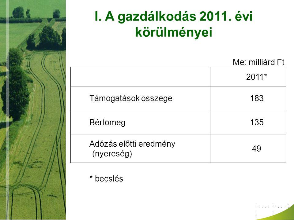 I. A gazdálkodás 2011. évi körülményei Me: milliárd Ft 2011* Támogatások összege183 Bértömeg135 Adózás előtti eredmény (nyereség) 49 * becslés