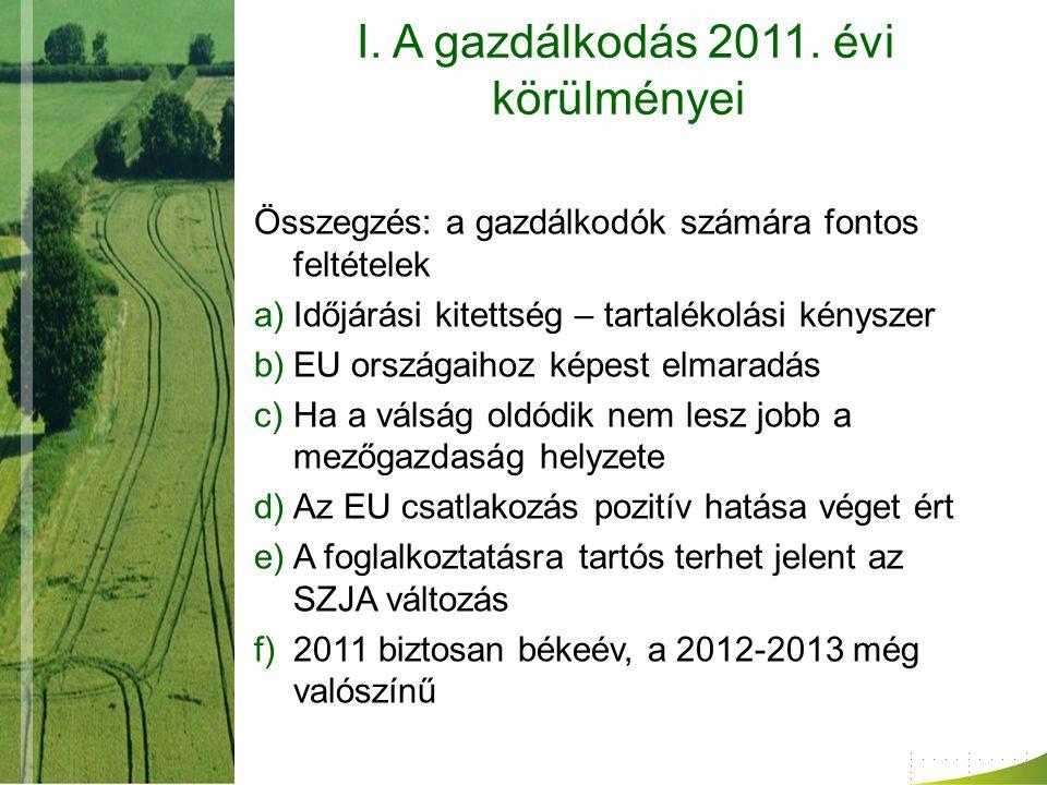 I. A gazdálkodás 2011. évi körülményei Összegzés: a gazdálkodók számára fontos feltételek a)Időjárási kitettség – tartalékolási kényszer b)EU országai