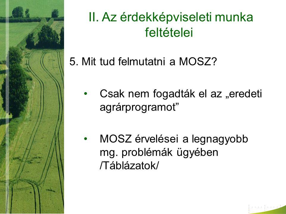 """II. Az érdekképviseleti munka feltételei 5. Mit tud felmutatni a MOSZ? Csak nem fogadták el az """"eredeti agrárprogramot"""" MOSZ érvelései a legnagyobb mg"""