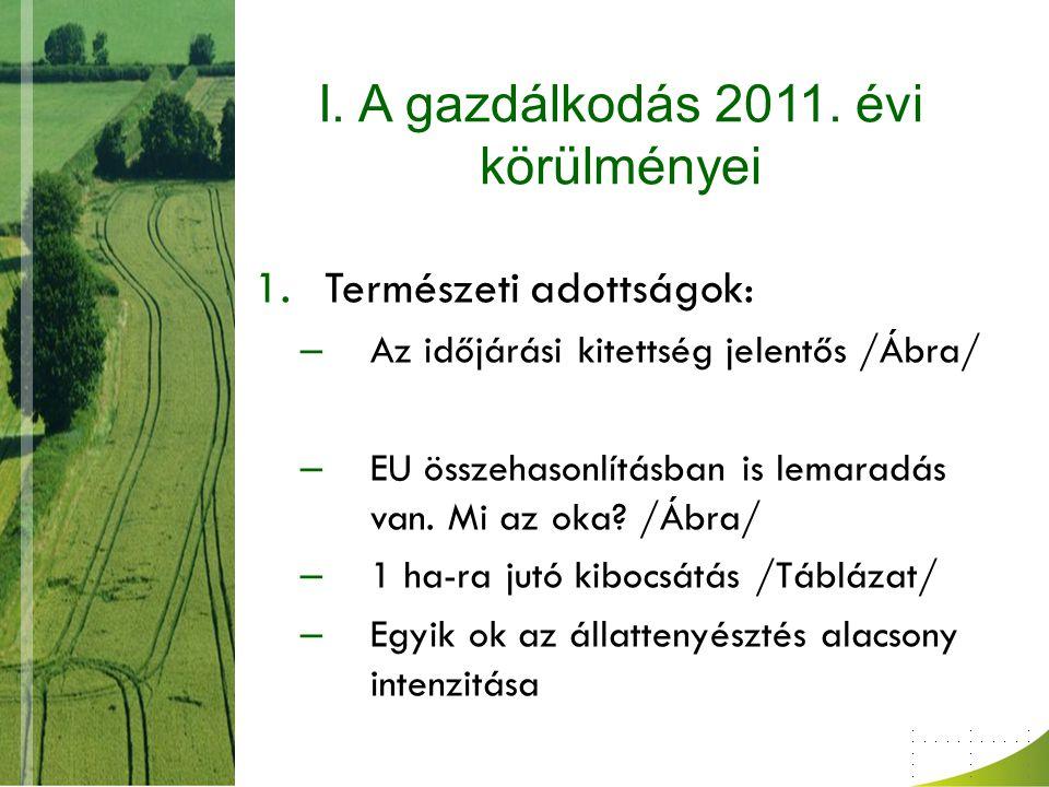 I. A gazdálkodás 2011. évi körülményei 1.Természeti adottságok: – Az időjárási kitettség jelentős /Ábra/ – EU összehasonlításban is lemaradás van. Mi