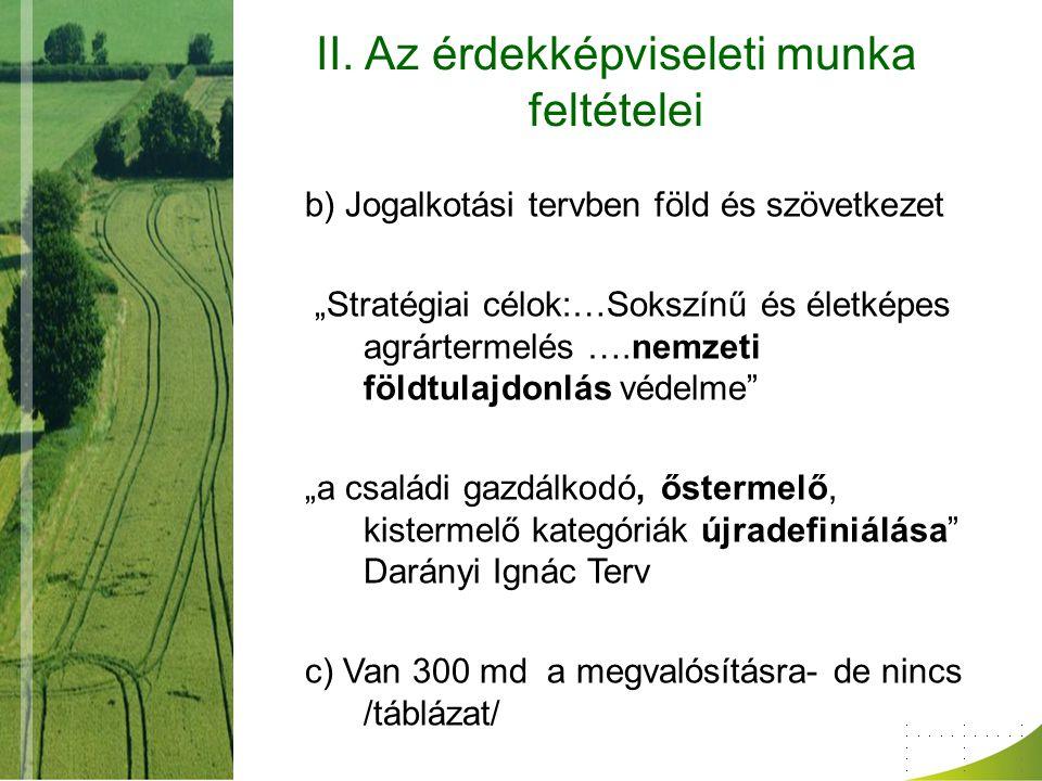 """II. Az érdekképviseleti munka feltételei b) Jogalkotási tervben föld és szövetkezet """"Stratégiai célok:…Sokszínű és életképes agrártermelés ….nemzeti f"""
