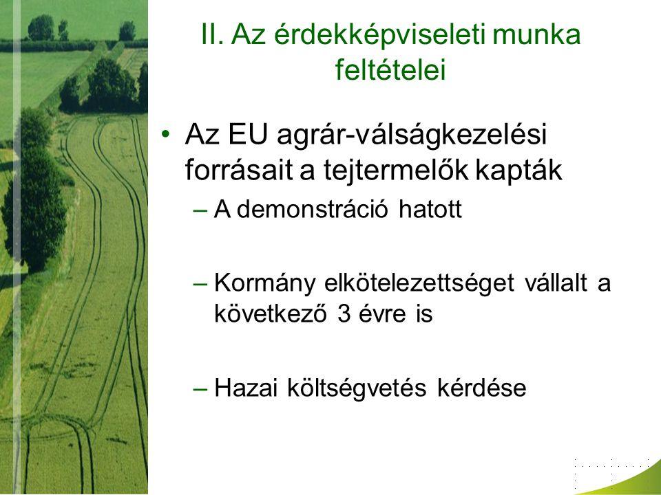 II. Az érdekképviseleti munka feltételei Az EU agrár-válságkezelési forrásait a tejtermelők kapták –A demonstráció hatott –Kormány elkötelezettséget v