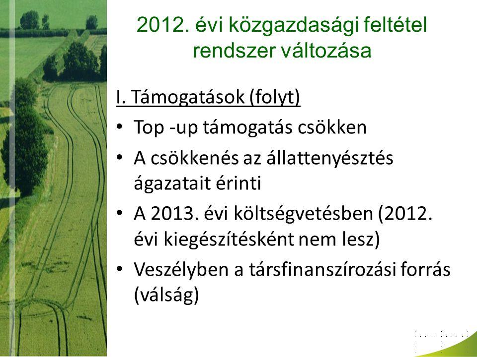 2012. évi közgazdasági feltétel rendszer változása I. Támogatások (folyt) Top -up támogatás csökken A csökkenés az állattenyésztés ágazatait érinti A