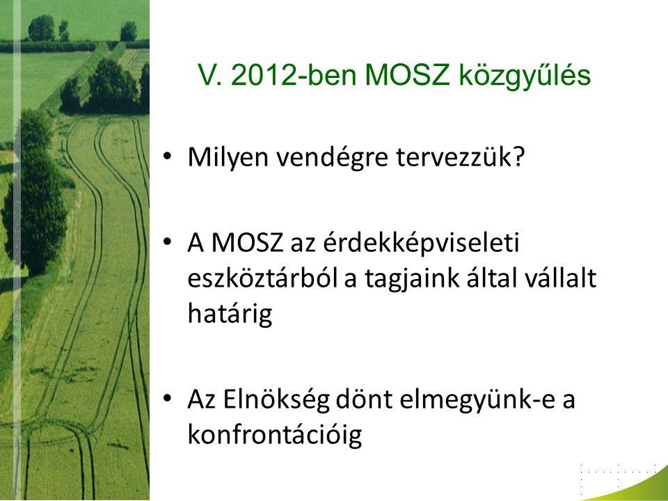 V. 2012-ben MOSZ közgyűlés Milyen vendégre tervezzük? A MOSZ az érdekképviseleti eszköztárból a tagjaink által vállalt határig Az Elnökség dönt elmegy