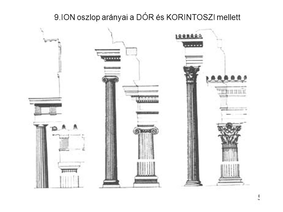 9.ION oszlop arányai a DÓR és KORINTOSZI mellett