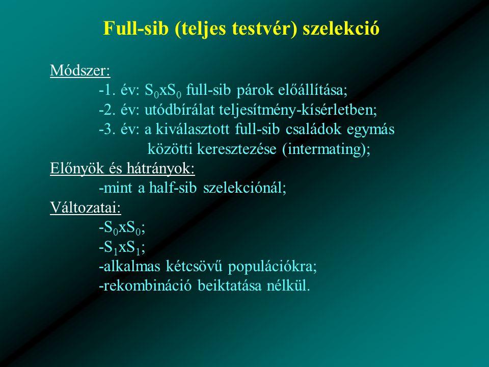 Full-sib (teljes testvér) szelekció Módszer: -1.év: S 0 xS 0 full-sib párok előállítása; -2.