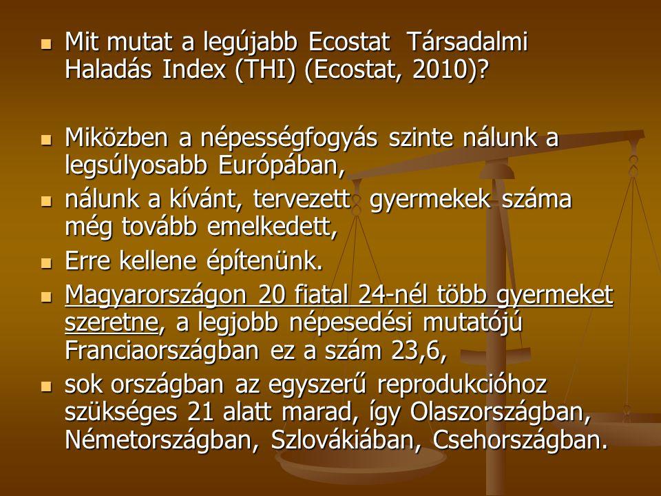 Nem lehet igazán boldog akinek nincs gyermeke Litvánia Belgium Finnország Nyugatnémet ország Szlovénia Lengyel ország Keletnémet ország Cseh ország Hollandia Olaszország Magyarország 21,3% 31,8 % 41,6 % 49,0 % 51,3 % 54,5 % 59,5 % 60,6 % 61,7 % 62,1 % 70,5 % Pongrácz Tiborné www.dmrek.hu