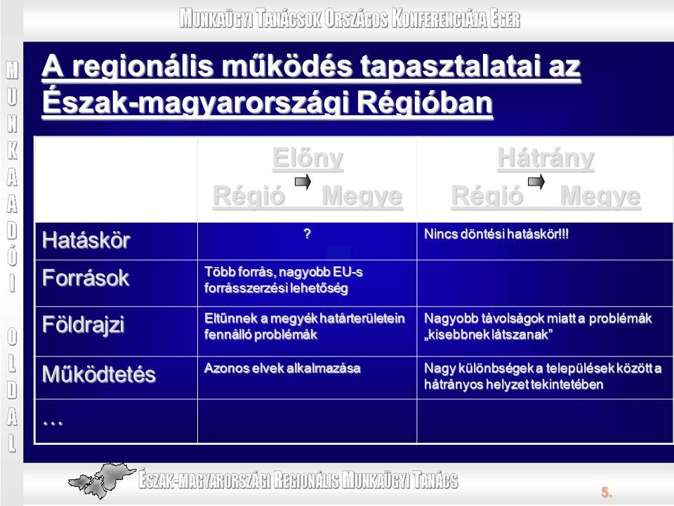 5. A regionális működés tapasztalatai az Észak-magyarországi Régióban Előny Régió Megye Hátrány Hatáskör? Nincs döntési hatáskör!!! Források Több forr