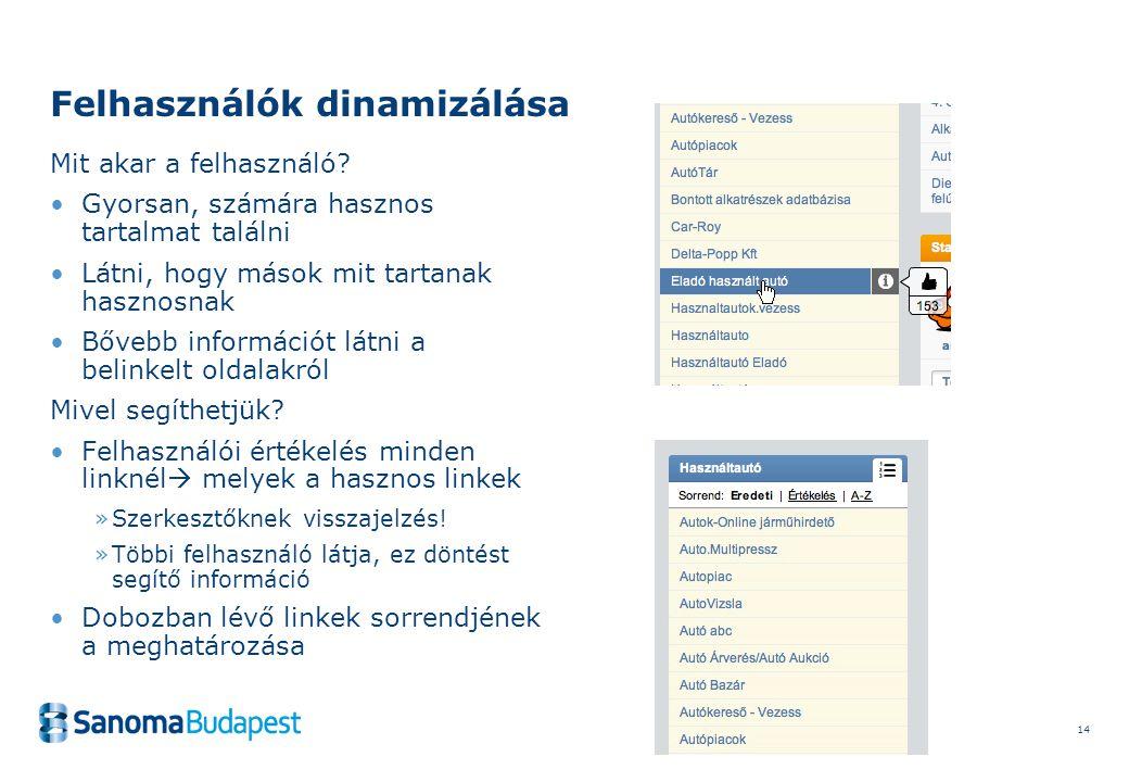 14 Felhasználók dinamizálása Mit akar a felhasználó.