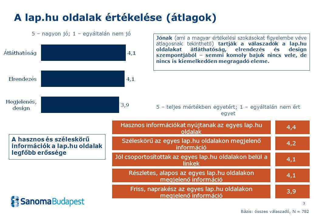 33 A lap.hu oldalak értékelése (átlagok) 5 – teljes mértékben egyetért; 1 – egyáltalán nem ért egyet 4,4 4,2 4,1 3,9 Hasznos információkat nyújtanak a