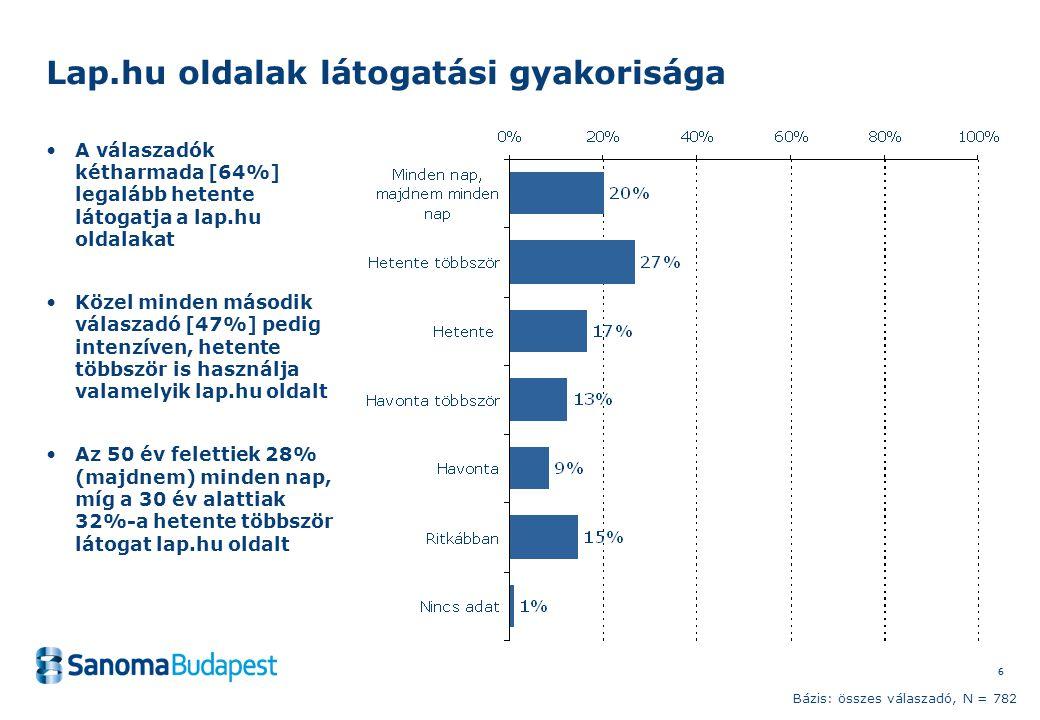 66 Lap.hu oldalak látogatási gyakorisága A válaszadók kétharmada [64%] legalább hetente látogatja a lap.hu oldalakat Közel minden második válaszadó [4
