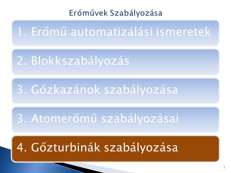 1. Erőmű automatizálási ismeretek2. Blokkszabályozás3. Gőzkazánok szabályozása3. Atomerőmű szabályozásai4. Gőzturbinák szabályozása 1