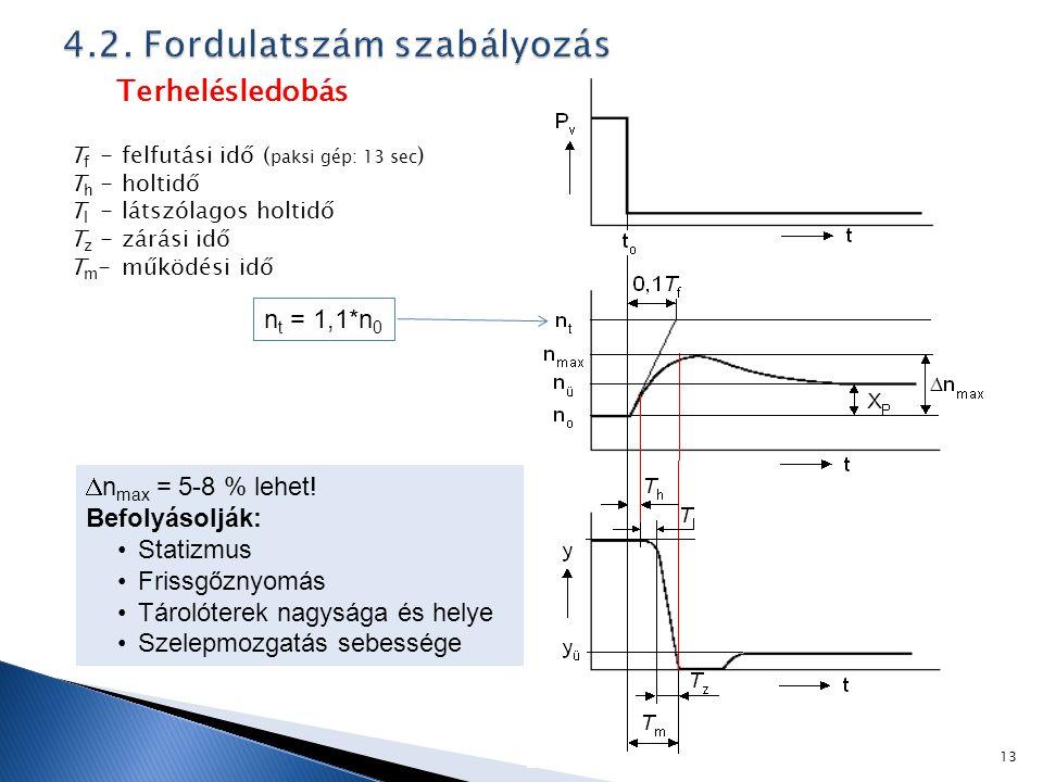Terhelésledobás T f -felfutási idő ( paksi gép: 13 sec ) T h -holtidő T l -látszólagos holtidő T z -zárási idő T m -működési idő n t = 1,1*n 0  n max
