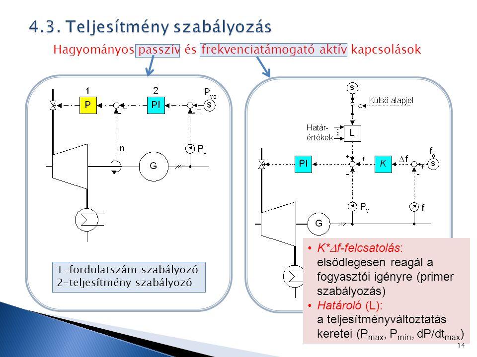 Hagyományos passzív és frekvenciatámogató aktív kapcsolások 1-fordulatszám szabályozó 2-teljesítmény szabályozó K*  f-felcsatolás: elsődlegesen reagá
