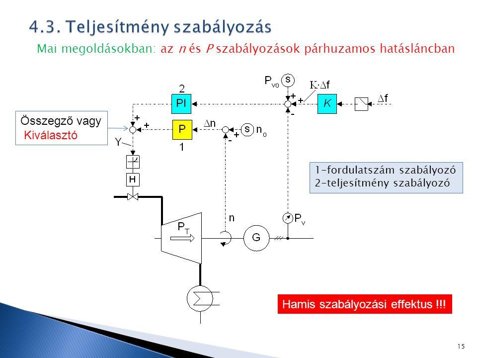 Mai megoldásokban: az n és P szabályozások párhuzamos hatásláncban 1-fordulatszám szabályozó 2-teljesítmény szabályozó Összegző vagy Kiválasztó Hamis