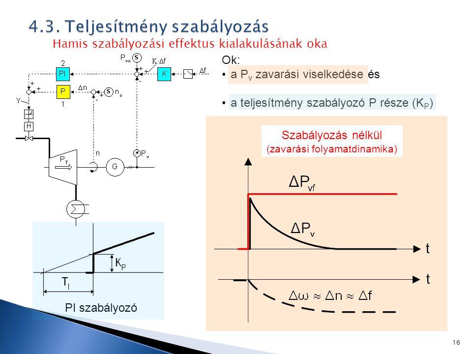 PI szabályozó Hamis szabályozási effektus kialakulásának oka Ok: a P v zavarási viselkedése és a teljesítmény szabályozó P része (K P ) 16 Szabályozás