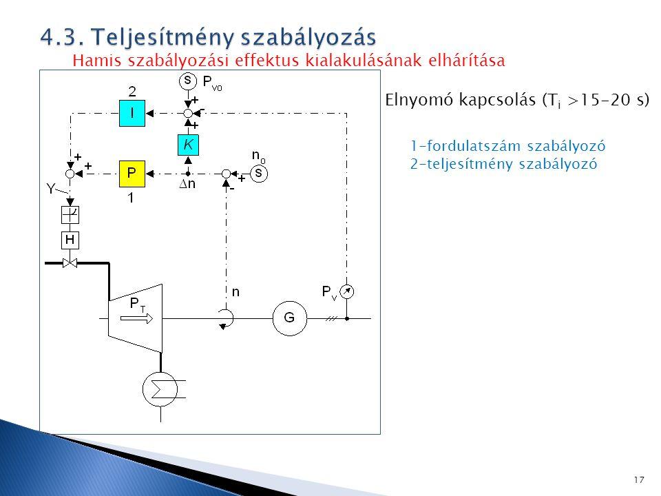 Hamis szabályozási effektus kialakulásának elhárítása Elnyomó kapcsolás (T i >15-20 s) 1-fordulatszám szabályozó 2-teljesítmény szabályozó 17