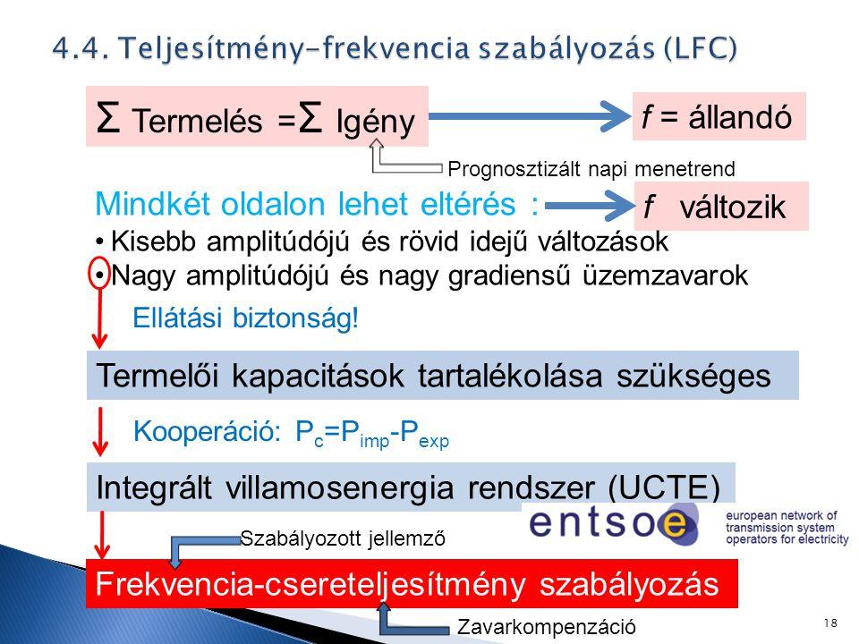 Σ Termelés = Σ Igény Mindkét oldalon lehet eltérés : Kisebb amplitúdójú és rövid idejű változások Nagy amplitúdójú és nagy gradiensű üzemzavarok f = á